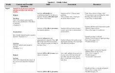 Free Printable Spanish Worksheets